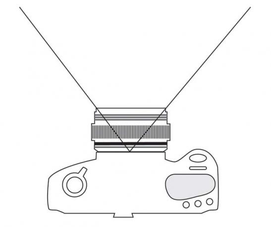 DSLR - Illustration - Camera Wide Angle