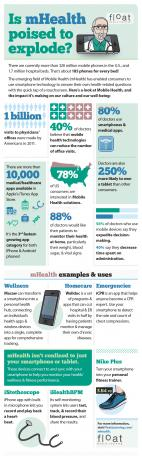 mHealth - Infographic - Float