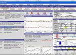 User Review: eICU-Philips eCareManager